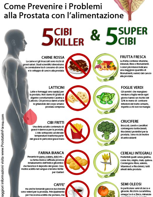 Prostata e Cibi: 5 Cibi Killer e 5 Supercibi